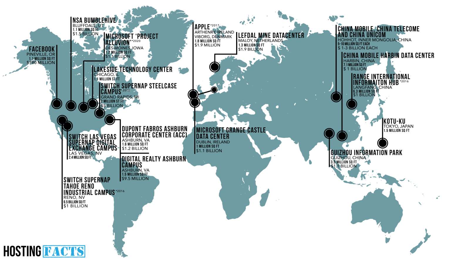 data-center-map-hosting-facts
