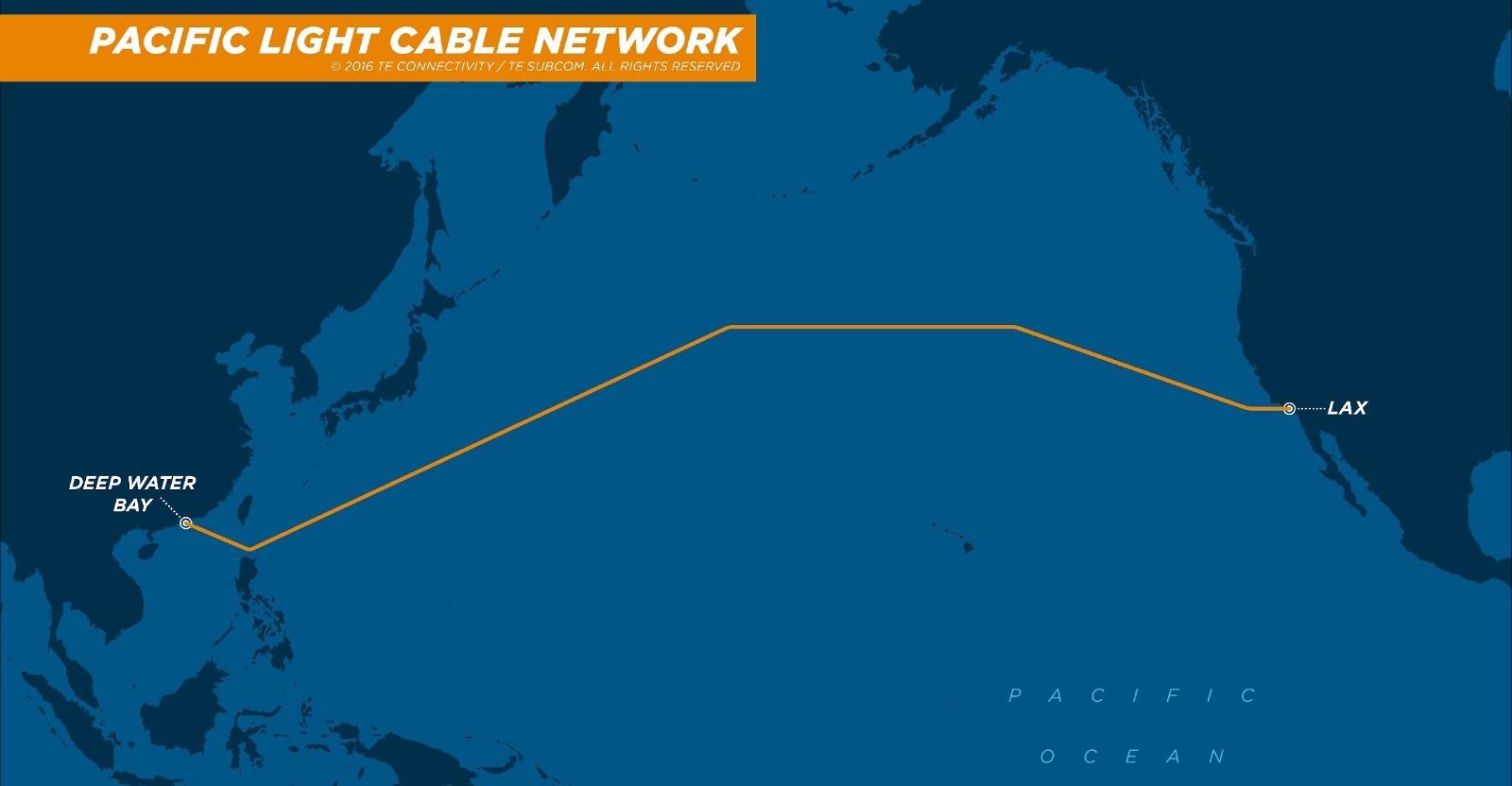 PLCN Cable System
