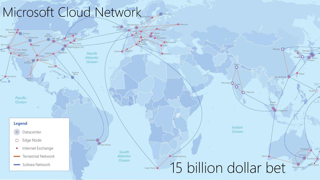 microsoft-cloud-network-sigcomm-2015