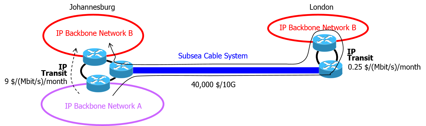 subsea-cable-transport-and-ip-transit-prices-picture-4-post-020